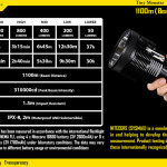 NITECORE TM36 Lite Senter LED Luminus SBT-70 1800 Lumens